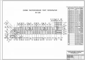 3-х секционный 9-ти этажный жилой дом. План перекрытий