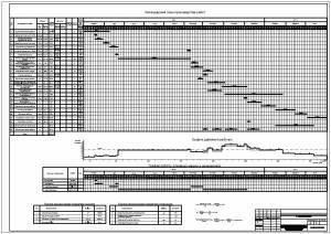 Производственный корпус комбикормового завода. Календарный график производства работ