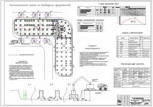 Административно-бытовой корпус металлургического завода. Технологическая карта на возведение монолитных фундаментов