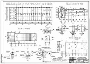 Здание филиала НИИ. Схема расположения плит перекрытия. План стропил. План фундаментов