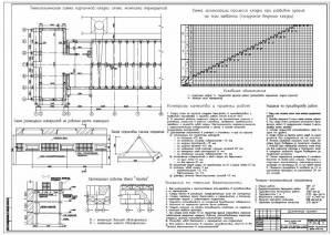 Здание филиала НИИ. Технологическая карта на кладку стен и монтаж плит перекрытия