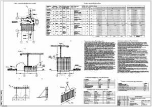 25-этажный монолитный жилой дом. Производство бетонных работ по устройству монолитного каркаса здания