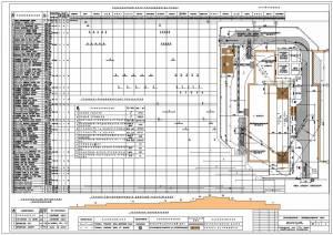Реконструкция жилого 5-этажного здания. Календарный план производства работ. Стройгенплан