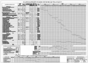 план график работ образец