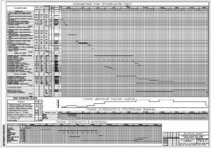 Здание налоговой инспекции. Календарный план производства работ