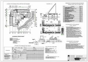 Здание суда. Технологическая карту на кладку стен. Схемы производства работ