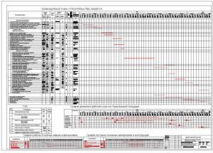 Здание суда. Календарный план строительства объекта