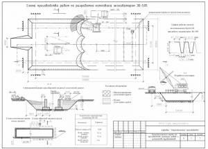 Производство земляных работ и устройство фундаментов.  ТК.  Схема разработки котлована экскаватором.