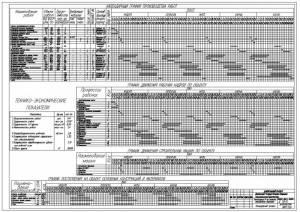 Реконструкция 9-ти этажного малосемейного общежития. Календарный график производства работ