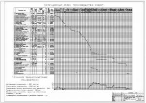 Торгово-выставочный павильон для легковых автомашин. Календарный план производства работ