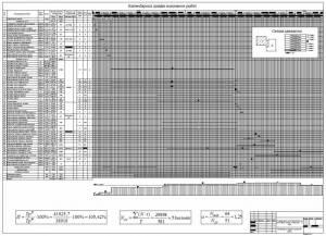 16 поверховий житловий будинок в житловому масиві. Календарный график ведения работ