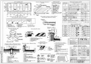 Заводоуправление промышленного предприятия (в панельных конструкциях). Устройство рулонной кровли ТК