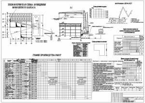 Специализированная поликлиника. Технологическая карта на возведение монолитного каркаса здания