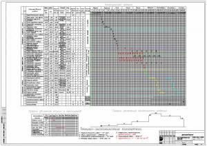 12-ти этажный монолитный жилой дом. Календарный график производства работ