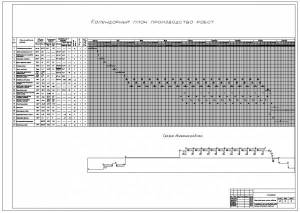 Многоэтажное жилое здание. Календарный план производства работ