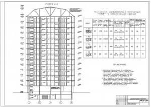 14-ти этажный жилой дом для малосемейных. Разрез здания, технические характеристики перегородок KNAUF